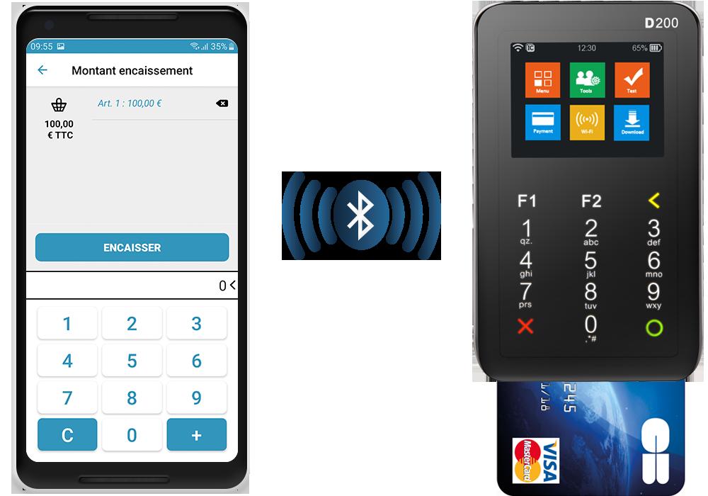 Terminal de paiement et Application Contodeo